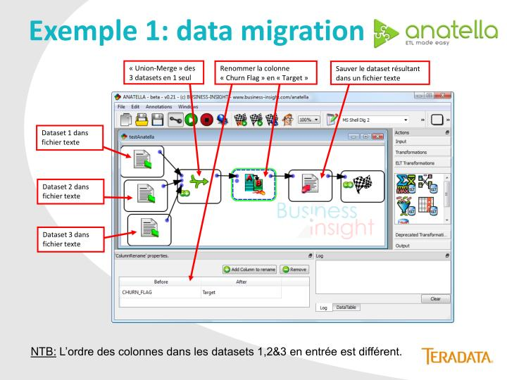 Exemple 1: data migration