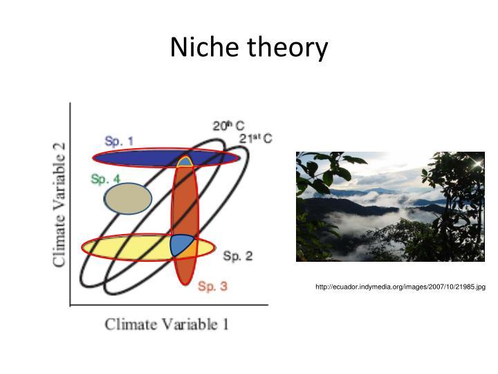 Niche theory
