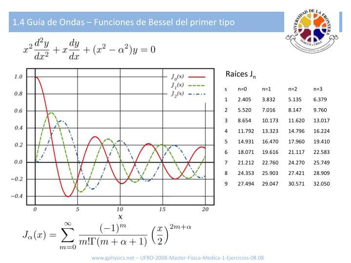 1.4 Guía de Ondas – Funciones de Bessel del primer tipo