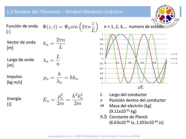 1.2 Modelo del Filamento – Modelo Mecánico Cuántico