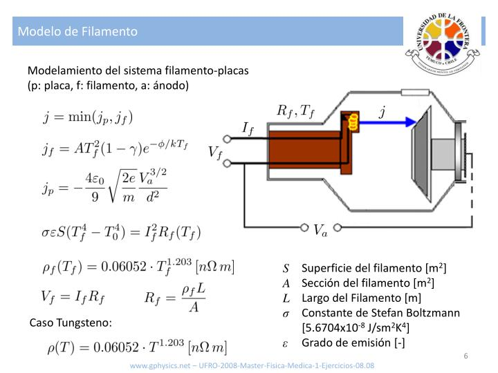 Modelo de Filamento