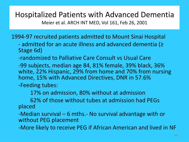 Hospitalized Patients with Advanced Dementia