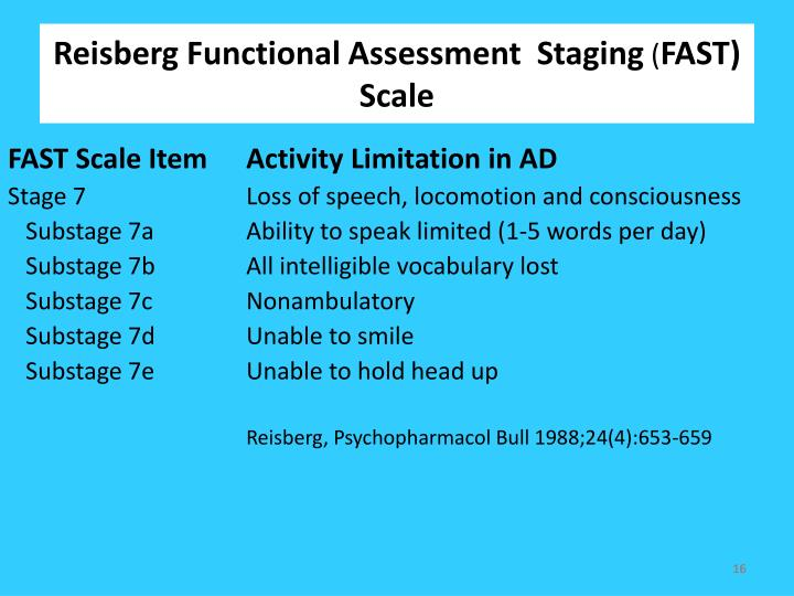 Reisberg Functional Assessment  Staging