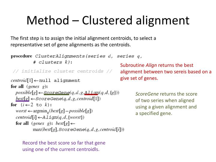 Method – Clustered alignment