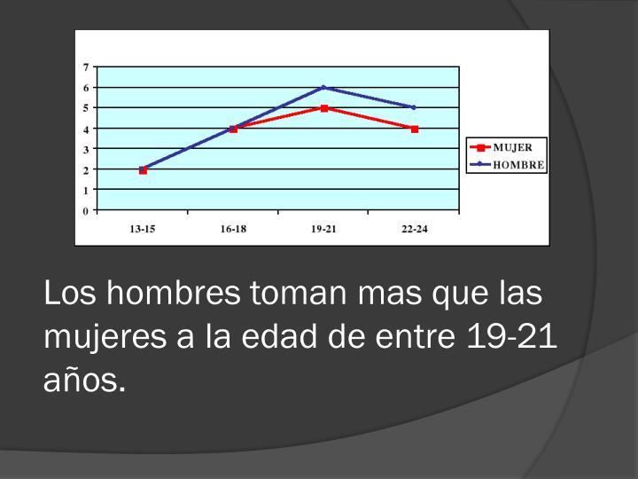 Los hombres toman mas que las mujeres a la edad de entre 19-21