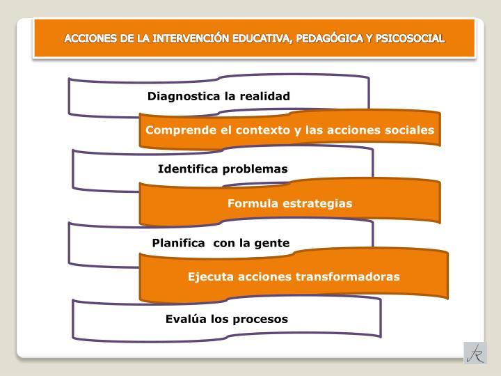 ACCIONES DE LA INTERVENCIÓN EDUCATIVA, PEDAGÓGICA Y PSICOSOCIAL