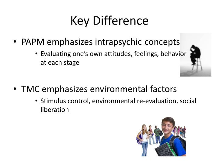 Key Difference