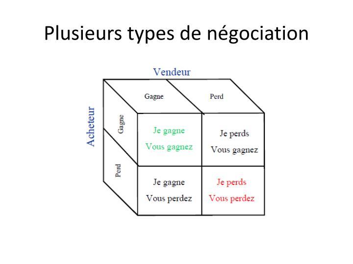 Plusieurs types de négociation