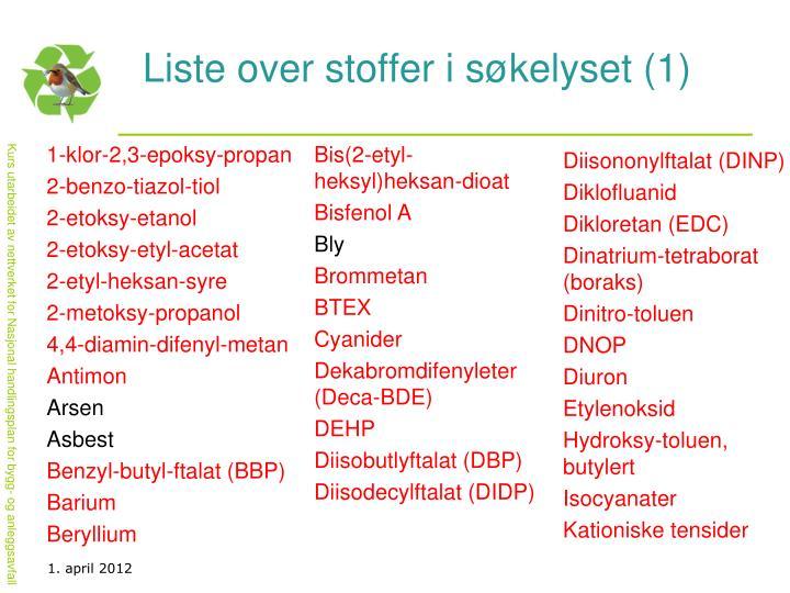 Liste over stoffer i søkelyset (1)