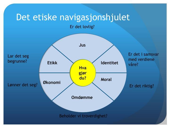 Det etiske navigasjonshjulet