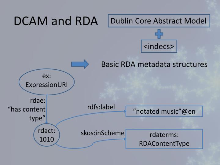 DCAM and RDA