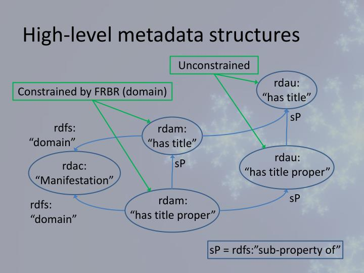 High-level metadata structures