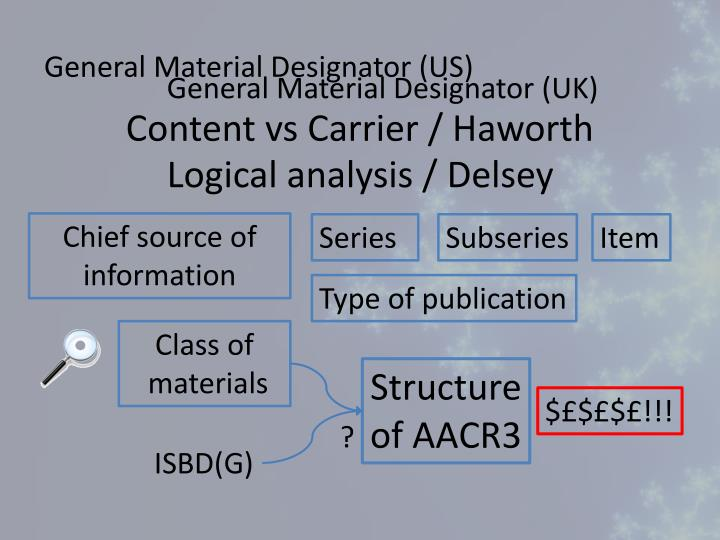 General Material Designator (US)