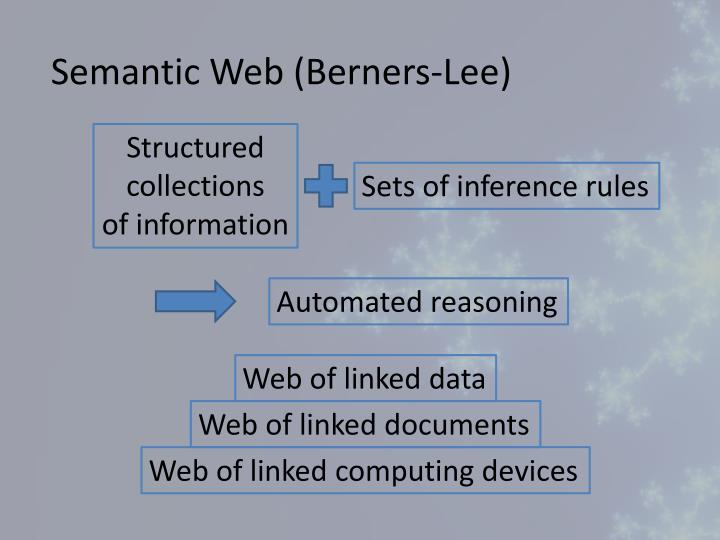 Semantic Web (Berners-Lee)