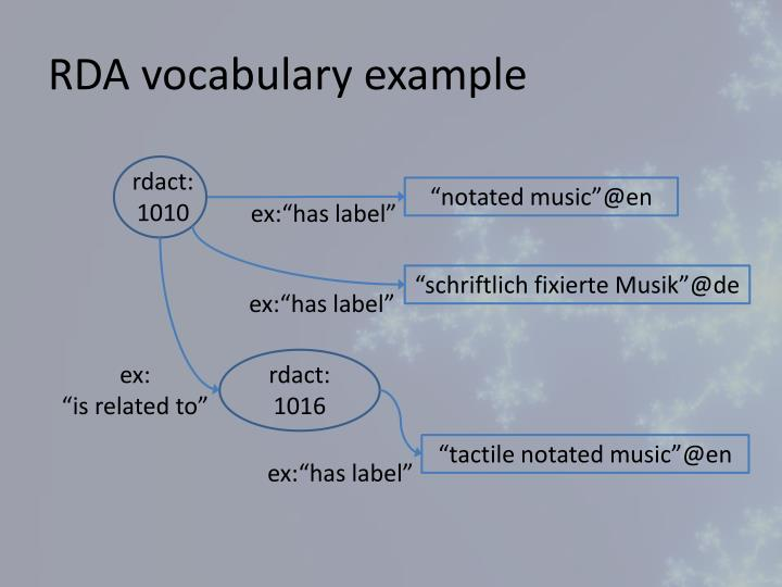 RDA vocabulary example