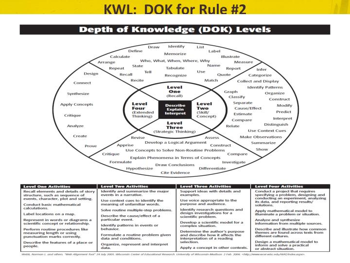 KWL:  DOK for Rule #2