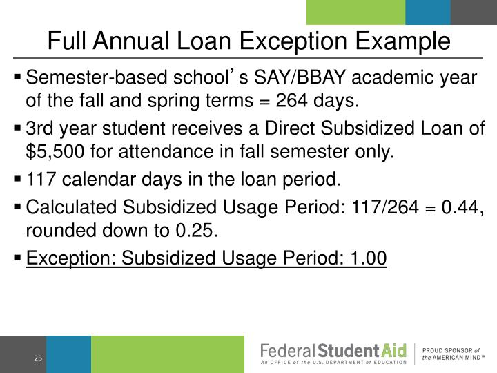 Full Annual Loan Exception Example