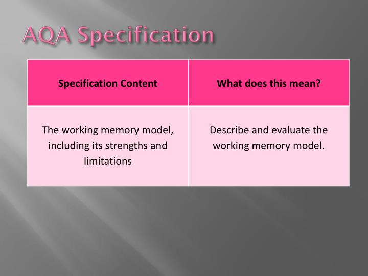 Aqa specification