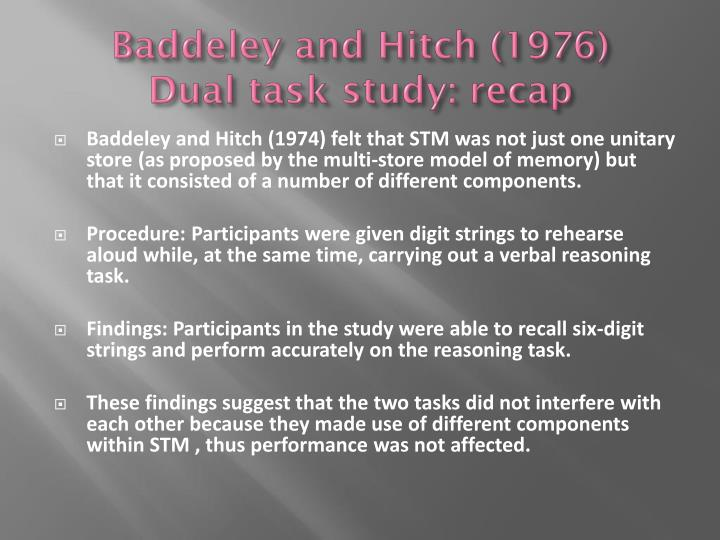Baddeley and Hitch (1976)