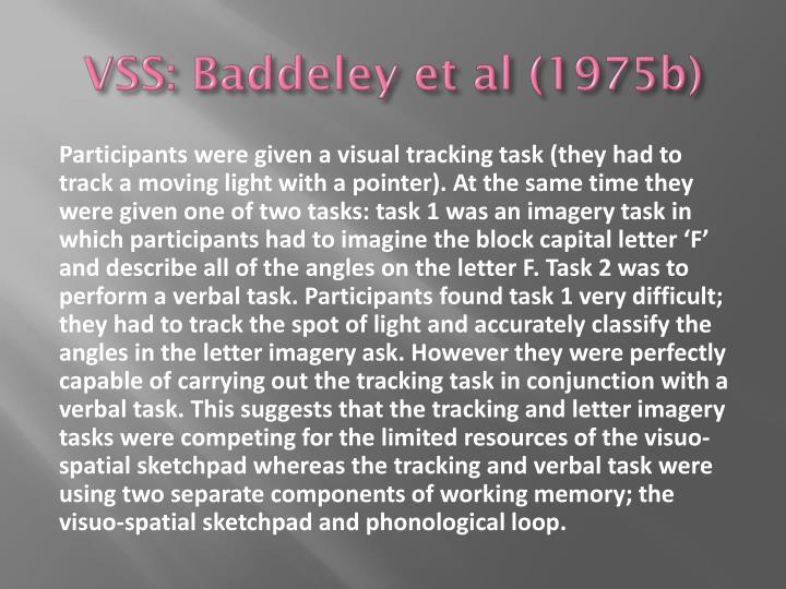 VSS: Baddeley et al (1975b)