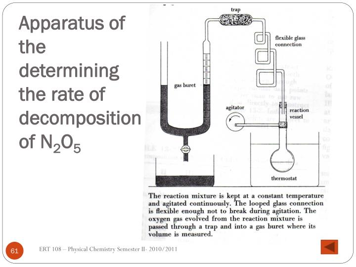 Apparatus of the determining the rate of decomposition of N