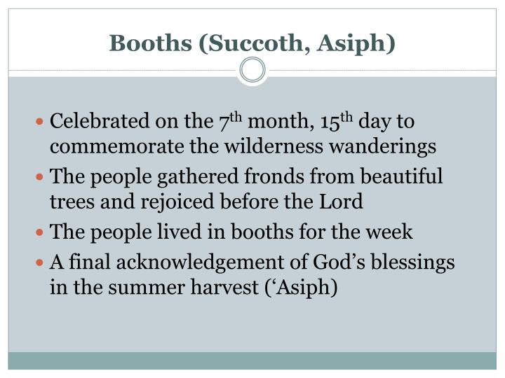 Booths (Succoth,