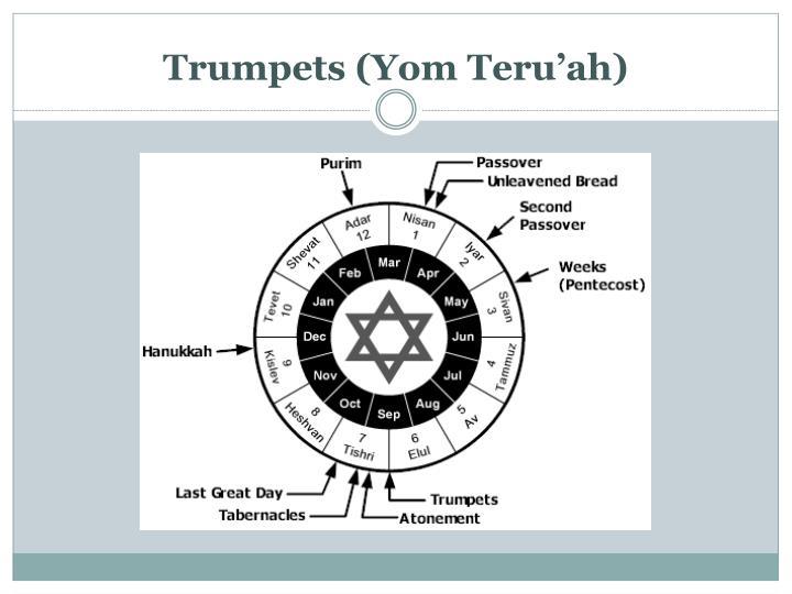 Trumpets (Yom