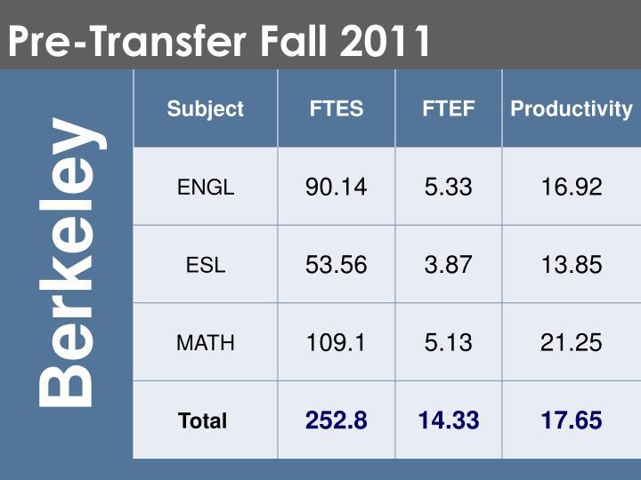 Pre-Transfer Fall 2011