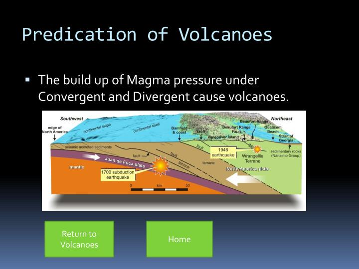 Predication of Volcanoes