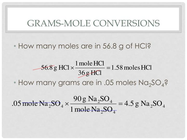Grams-Mole Conversions