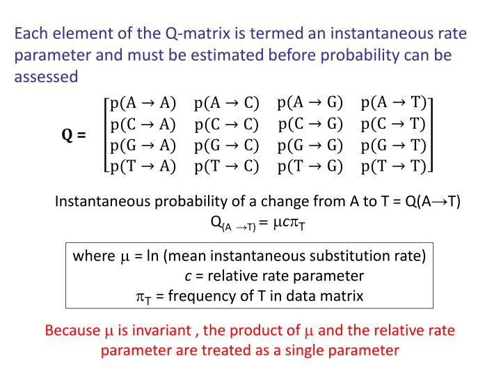 Each element of the Q-matrix is termed an instantaneous rate parameter and must be estimated before probability can be