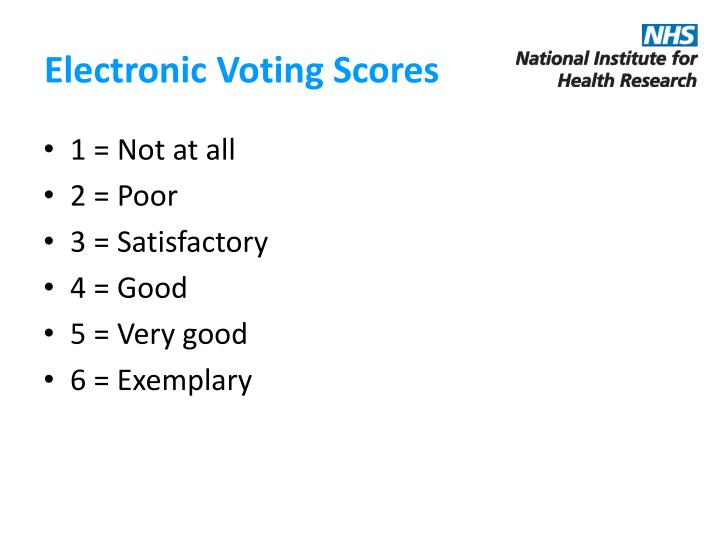 Electronic Voting Scores