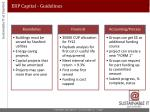 erp capital guidelines