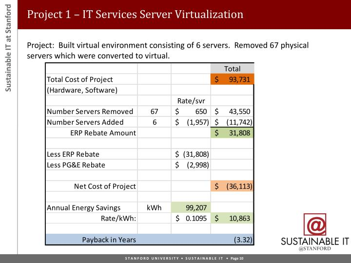 Project 1 – IT Services Server Virtualization