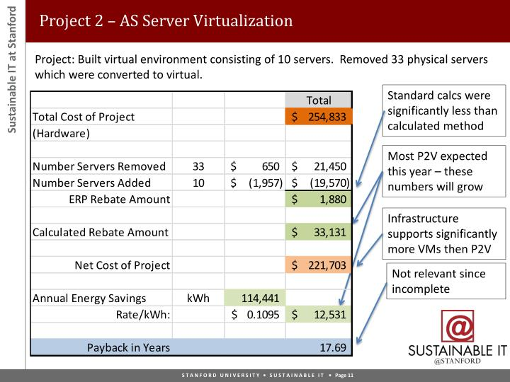 Project 2 – AS Server Virtualization