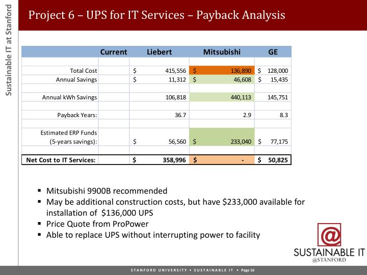 Project 6 – UPS for IT Services – Payback Analysis