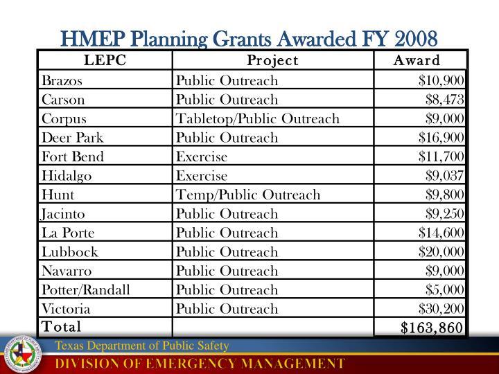 HMEP Planning Grants Awarded FY 2008