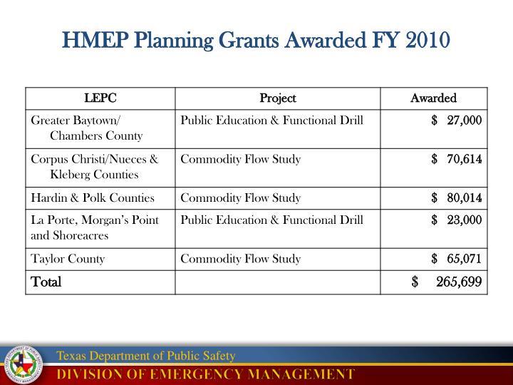 HMEP Planning Grants Awarded FY 2010