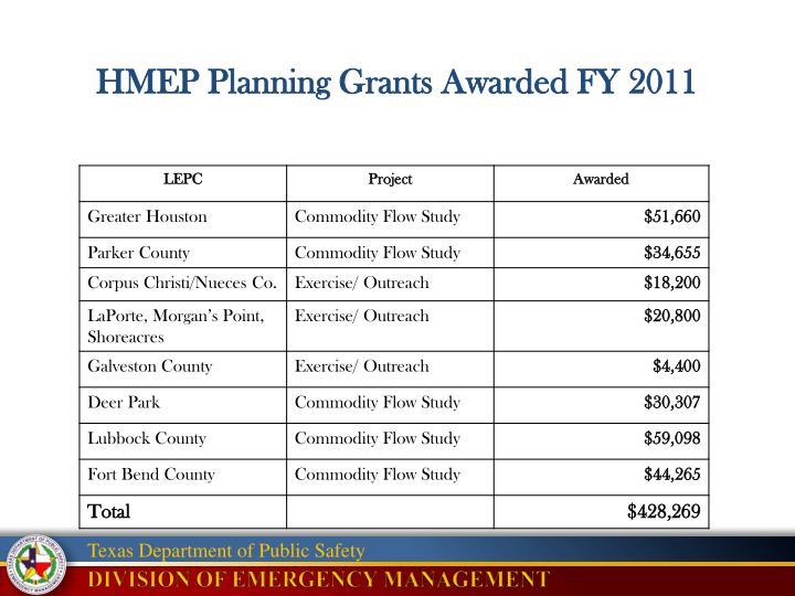 HMEP Planning Grants Awarded FY 2011