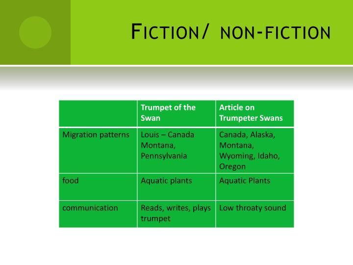 Fiction/ non-fiction