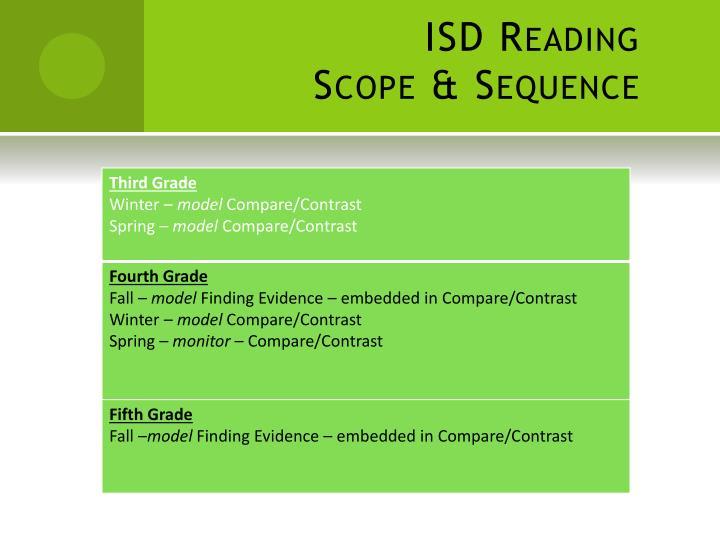 ISD Reading
