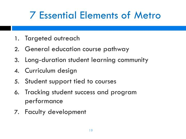 7 Essential Elements of Metro