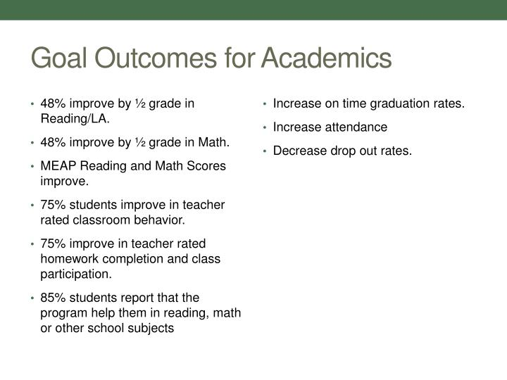 Goal Outcomes for Academics