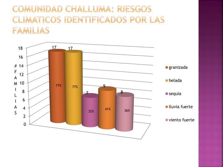 COMUNIDAD CHALLUMA: RIESGOS CLIMATICOS IDENTIFICADOS POR LAS FAMILIAS