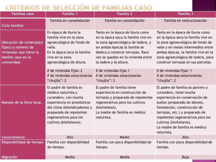 Criterios de selección de familias caso