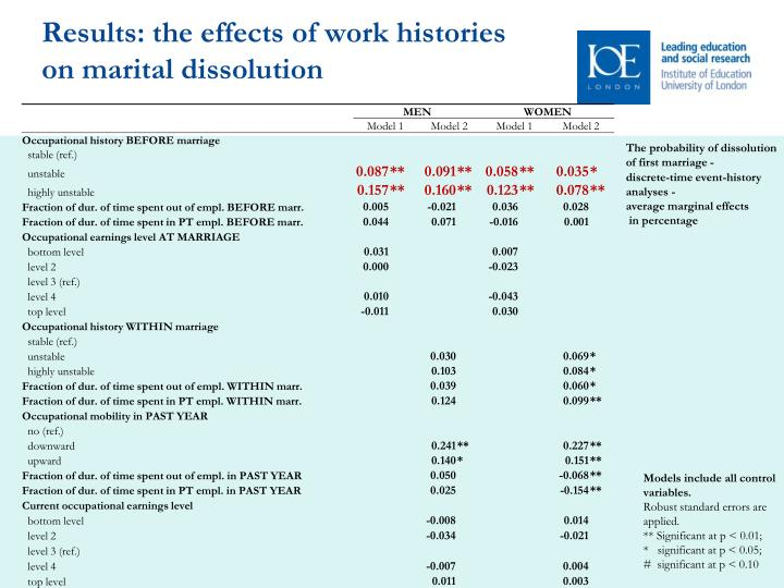 Results: the effects of work histories