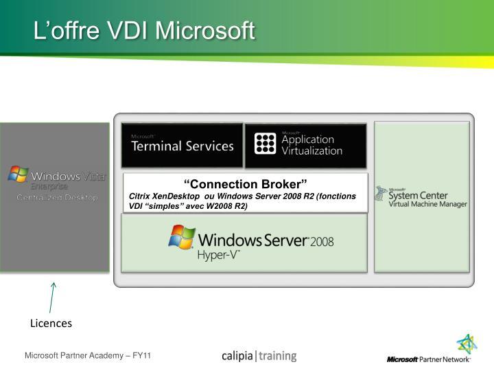 L'offre VDI Microsoft