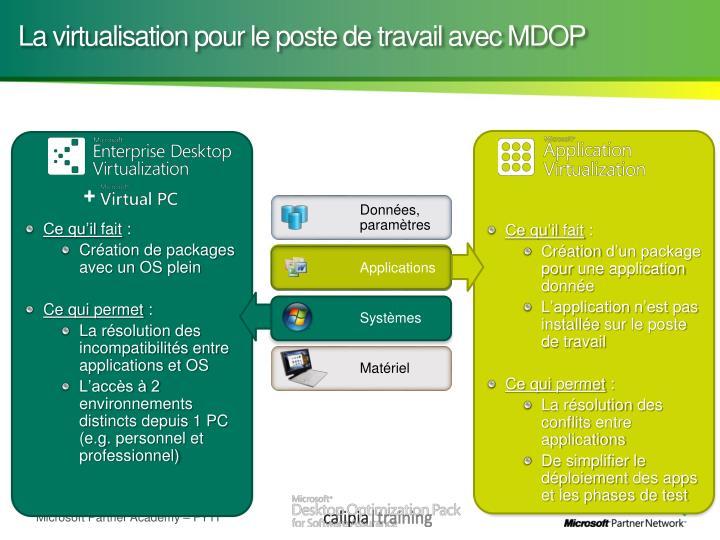 La virtualisation pour le poste de travail avec MDOP