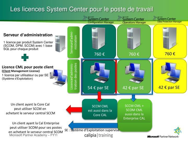 Les licences System Center pour le poste de travail
