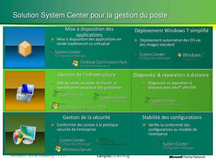 Solution System Center pour la gestion du poste